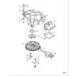 Manual starter(design ii)